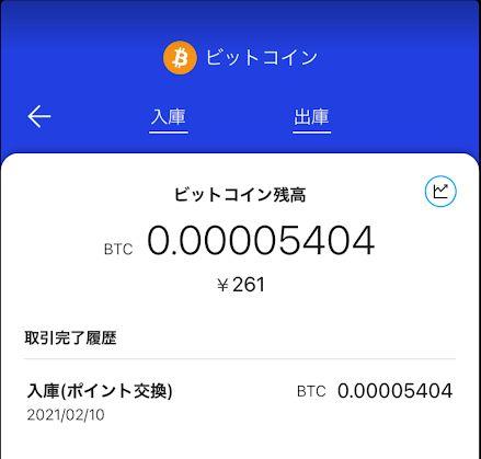 楽天ポイントで初めてビットコイン購入