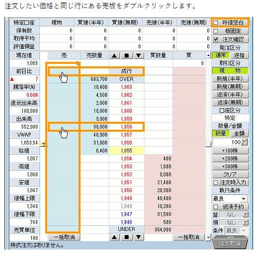 松井証券で専業主婦がデイトレデビュー